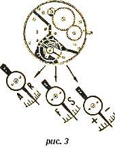 регулировка хода механических наручных часов