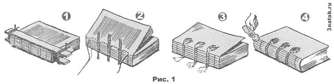 Переплет книги своими руками пошаговая инструкция