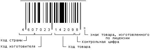 штрих код расшифровка