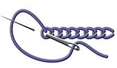 Швейные стежки и швы при ручном шитье