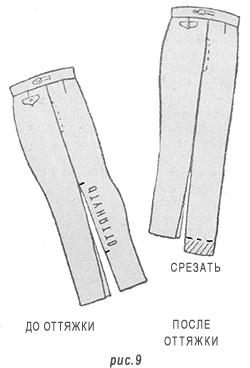 подрезка брюк