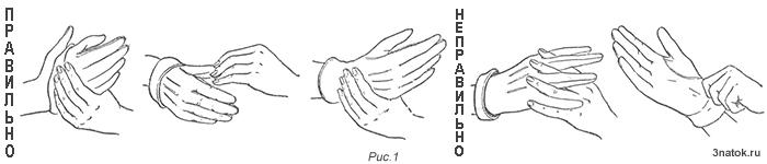 Как надеть перчатку